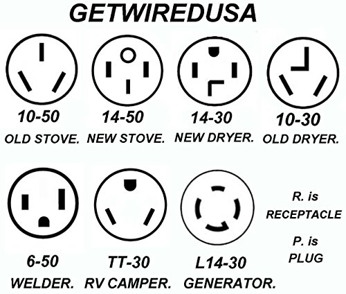 wiring diagram also 30 rv plug wiring diagram further 4 prong dryer