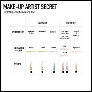 Max-Factor-CC-Colour-Corrector-Stick-Under-Eyes-Circles