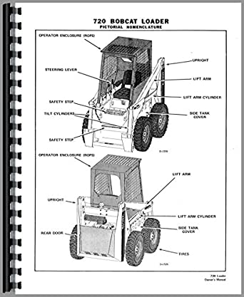 Bobcat 720 Skid Steer Loader Operators Manual: Amazon.com