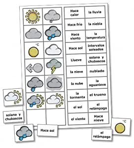 Spanish Magnetic Weather Symbols (SP3028): Amazon.co.uk