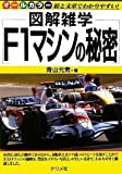 F1マシンの秘密 (図解雑学)