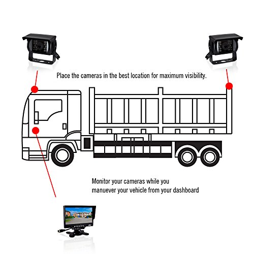 Pyle PLCMTR72 Weatherproof Rearview Backup Camera and
