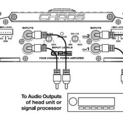 4 Channel Wiring Diagram Dodge Caravan Radio Install Amp Hookup Toyskids Co Low Level Input Speakers And Sub Car