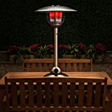 51DD7Wjm0iL. SL160  - BEST BUY #1 Fire Mountain Table Top Gas Patio Heater