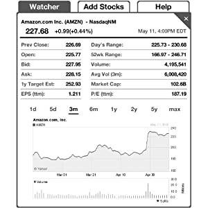 Stock Ticker (An Investment Tracker for Kindle) by Voyager Apps