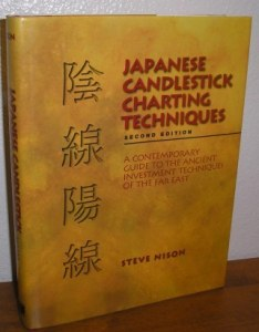 Beyond candlesticks new japanese charting techniques also amazon rh carsdriver