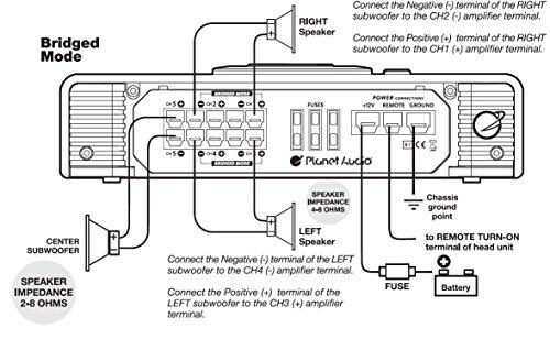 Planet Audio AC1800.5 ANARCHY 1800-Watt Full Range Class A