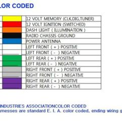 Kenwood Wiring Harness Diagram Colors Ford Falcon Ef Stereo Diagram, Kenwood, Free Engine Image For User Manual Download