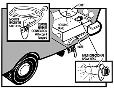 Wiring Diagram For Rv Holding Tanks Rv Net Open Roads Forum Travel Trailers Options For