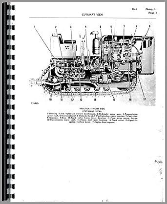 Caterpillar D7 Crawler Service Manual: Amazon.com