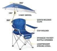 Sport-Brella Umbrella Chair - 360 Degree Sun Protection ...