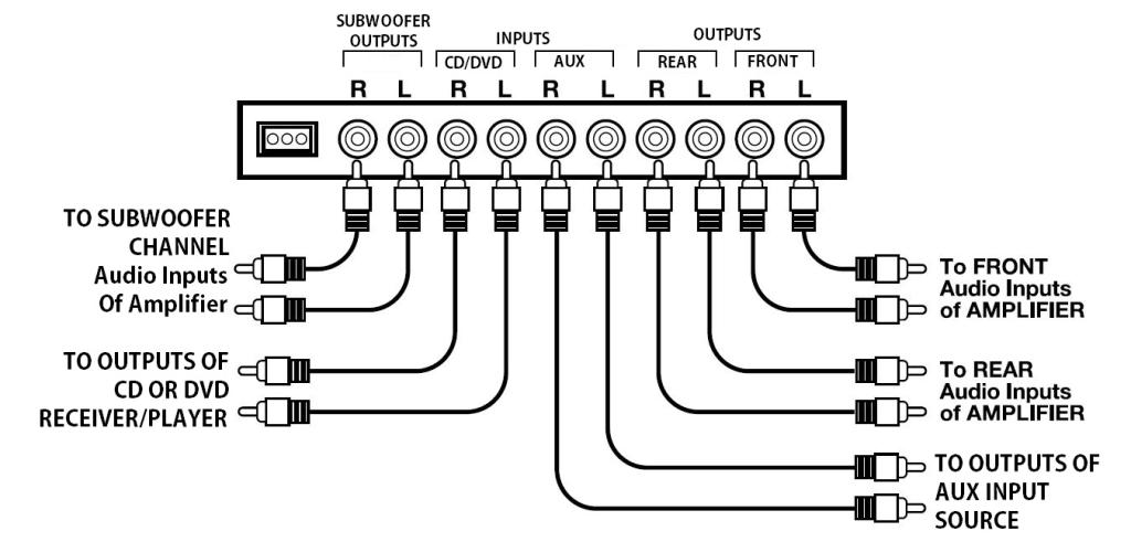 Home Stereo Equalizer Hook Up Diagram, Home, Free Engine