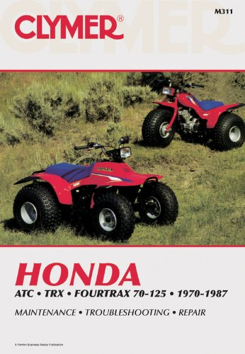 1987 Honda 125 Trx Wiring Diagram Likewise Honda Atv Wiring Diagram