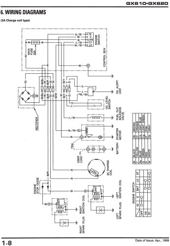 Voltage Regulator Wiring Diagram Honda Gx670. Honda. Auto