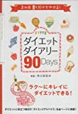 FYTTEダイエットダイアリー90Days