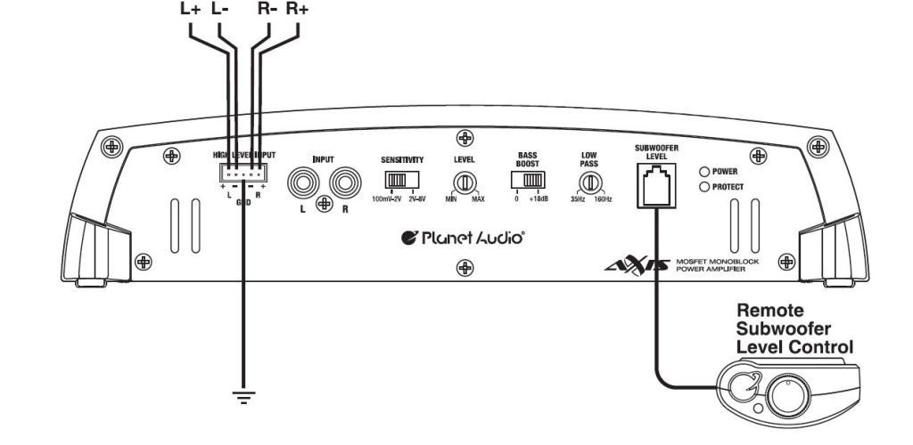 Amazon.com : Planet Audio PX1500M Mosfet Monoblock Power