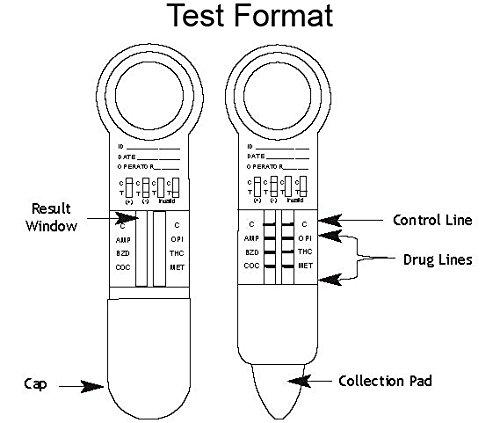 SalivaConfirm 8 Panel Oral Fluid Saliva Drug Test Kit (25