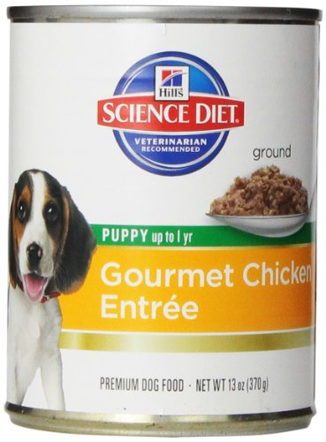 Science Diet Puppy Food Prices