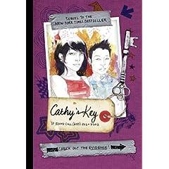 Cathy's Key: If Found 650-266-8202