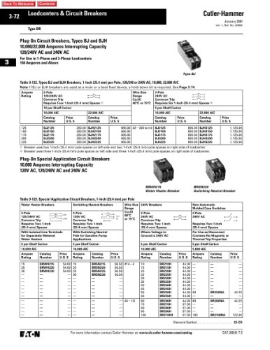 electrical breakers load centers fuses circuit breaker panels