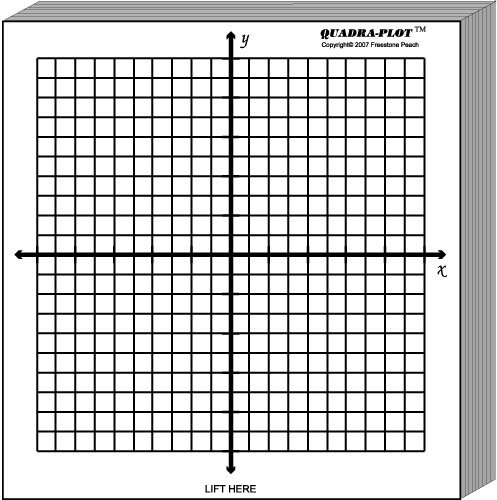 MiniPLOT® Graph Paper: 50 Releasable Adhesive backed