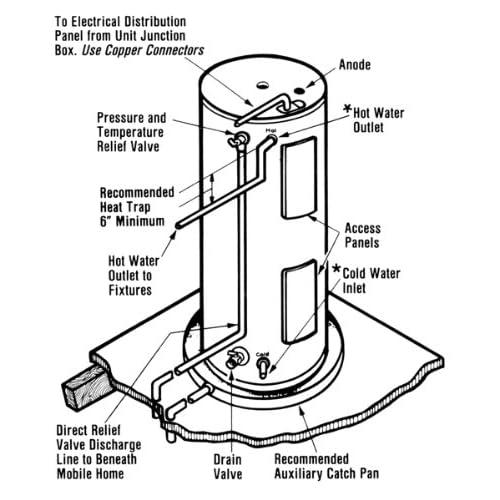 Gas Water Heater: Fury Gas Water Heater Troubleshooting