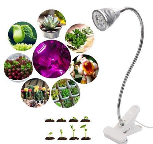 Kshioe LED Indoor Plant Grow Light  GloGro  Grow Light