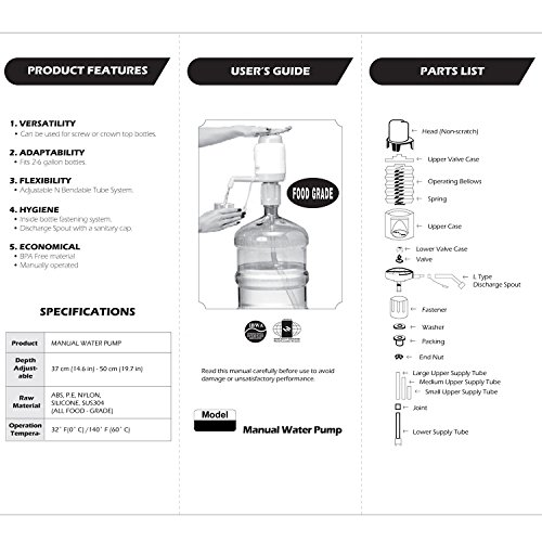 TeraPump TRPMW200 Universal Manual Drinking Water Pump