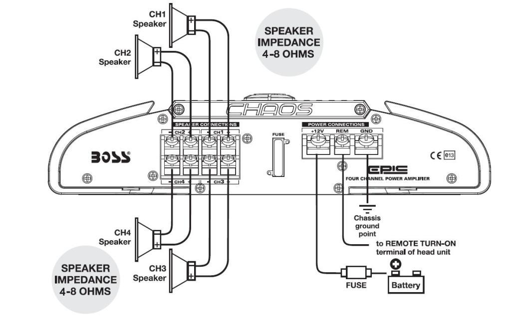 Planet Audio Amp Wiring Diagram Amazon Com Boss Audio Mr404 Chaos Epic 400 Watts Full