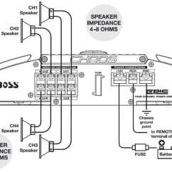 2 Channel Car Amp Wiring Diagram Sun Super Tach Speaker For Diagramchannel 4 Topdns Organisedmum De U2022