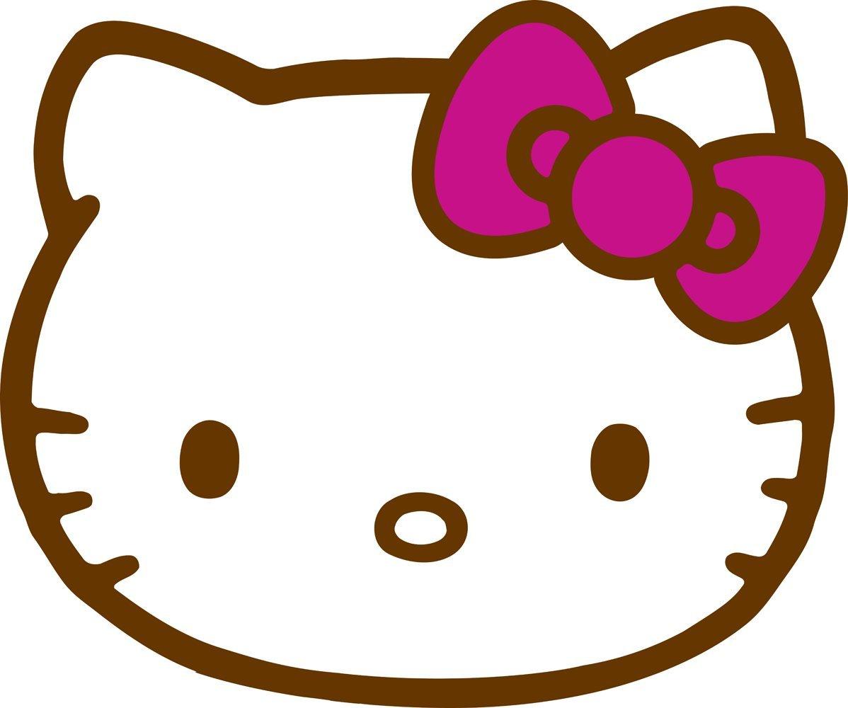 Hello Kitty Decor