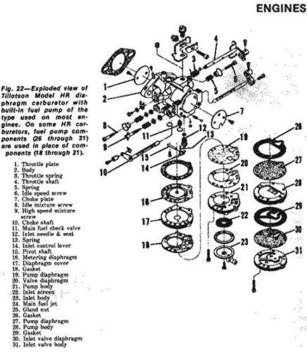 Clymer Vintage Suzuki Pdf Manual