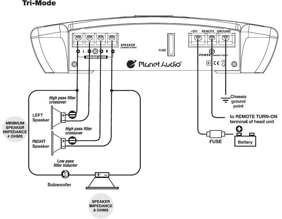 Amplificador Estable Planet Audio TRQ2.600 Torque, 600