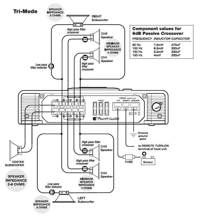 crossover wiring diagram car audio