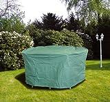 Schutzhülle Gartentisch bis 125cm Schutzhaube Tischgruppe Sitzgruppe