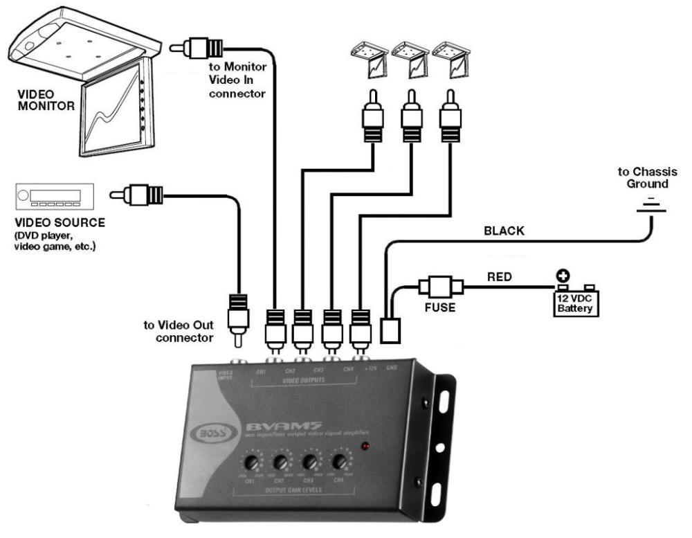 medium resolution of boss car stereo wiring diagram images gallery