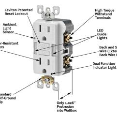 Gfci Wiring Diagrams Goodman Air Handler Thermostat Diagram 4 Way Switch 220 Get Free Image About