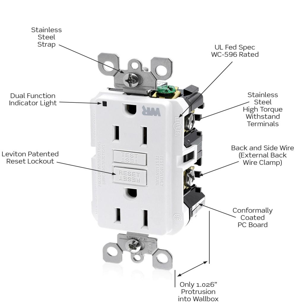 Wiring Gfci Outlets In Series On Wiring Diagram For Gfci Receptacle