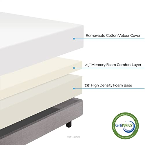 LUCID 10 Inch Memory Foam Review
