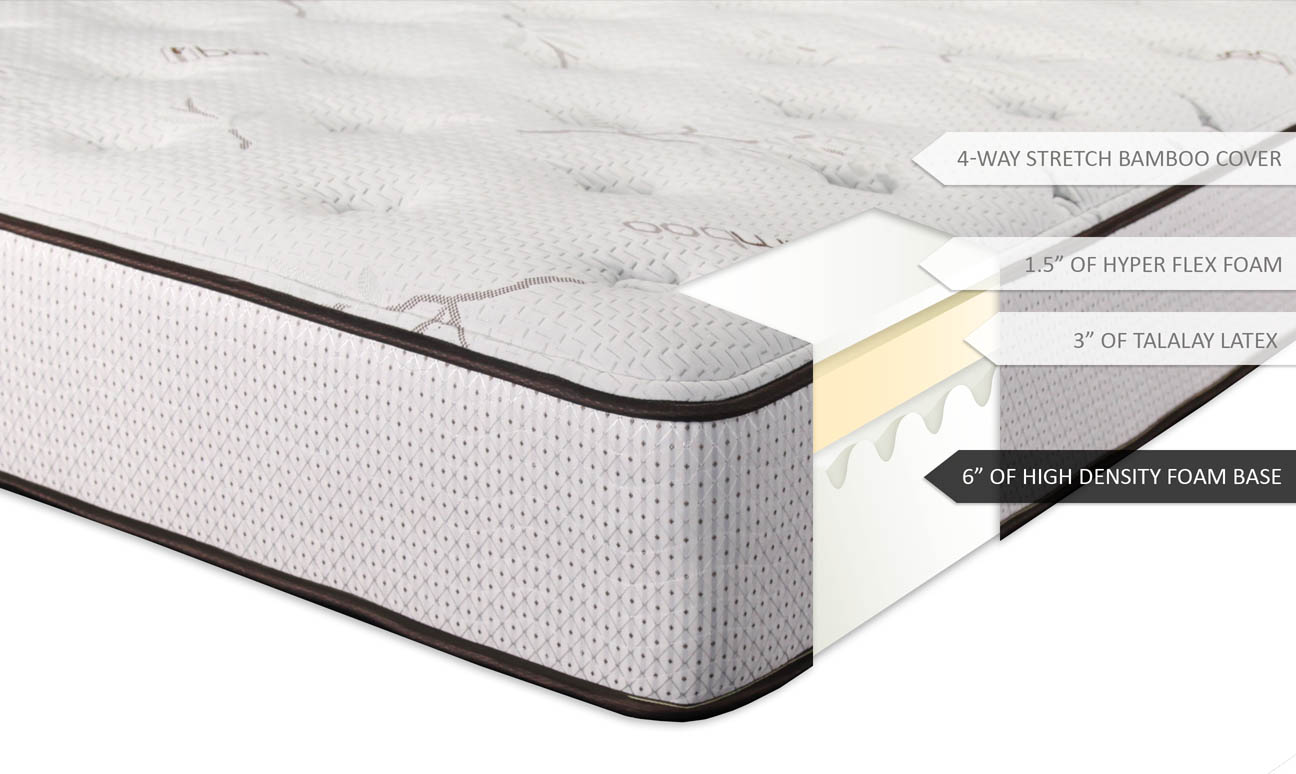 Amazoncom  DreamFoam Mattress Ultimate Dreams Firm Latex