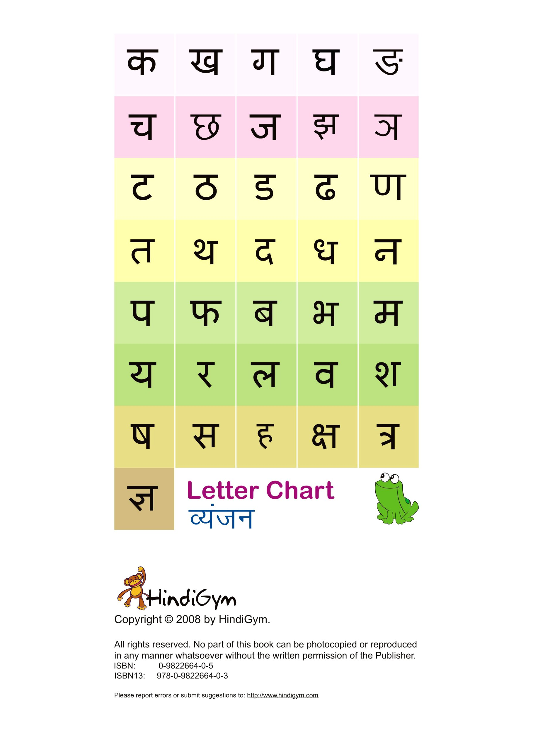 Hindi Alphabets Video