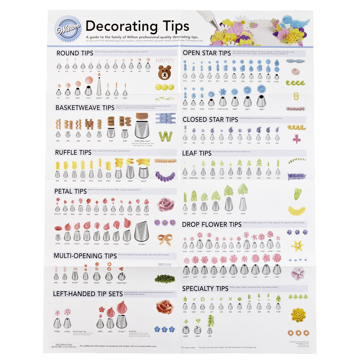 Wilton 909192 Decorating Tip Poster , New, Free Shipping