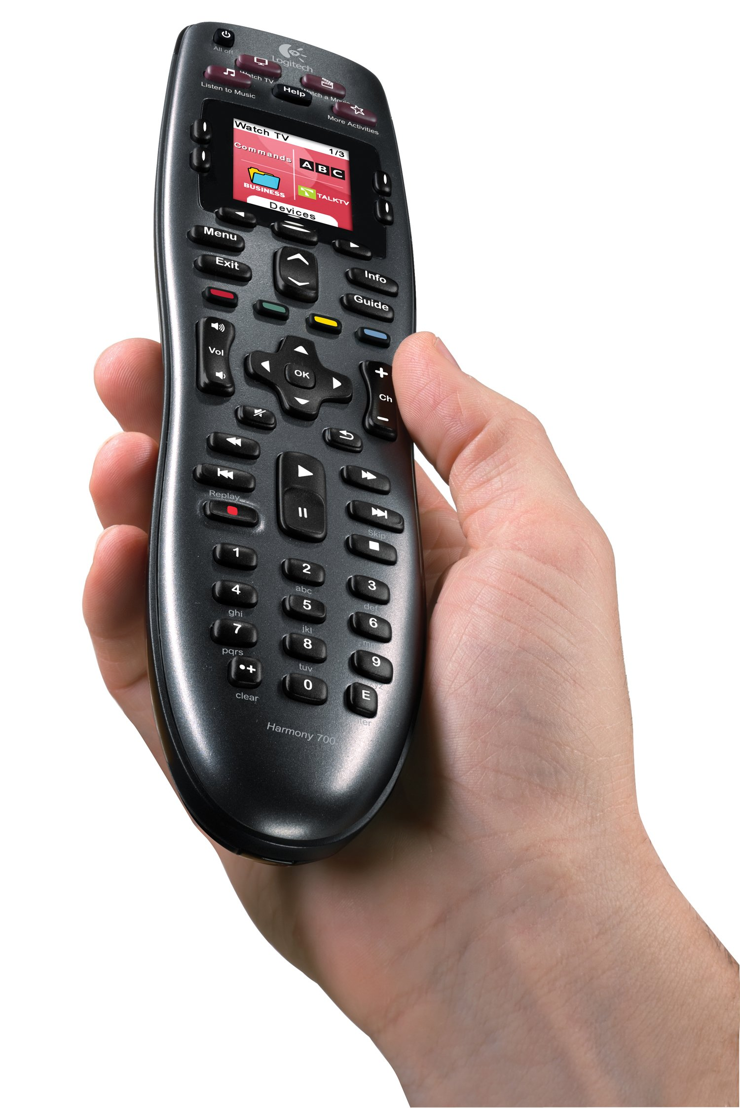 Infrared Remote Control Jammer
