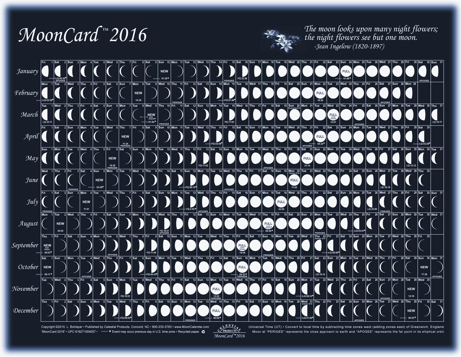 Moon Phases Space