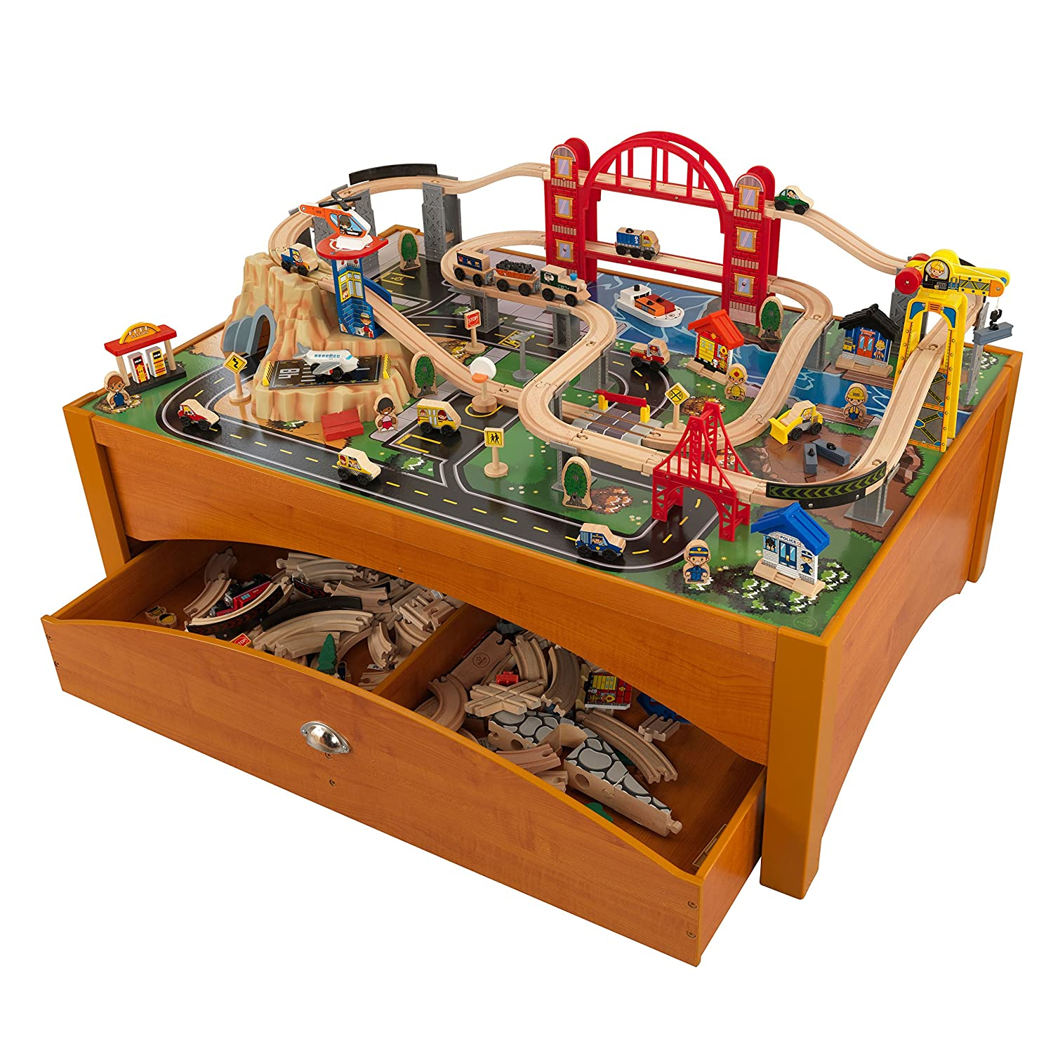 Best Train Table Sets For Toddlers