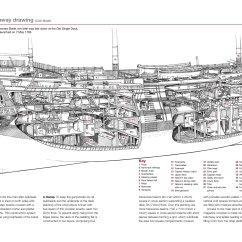 Uss Constitution Diagram Australian Phone Jack Wiring Hms Victory Ship Plans Pictures To Pin On Pinterest