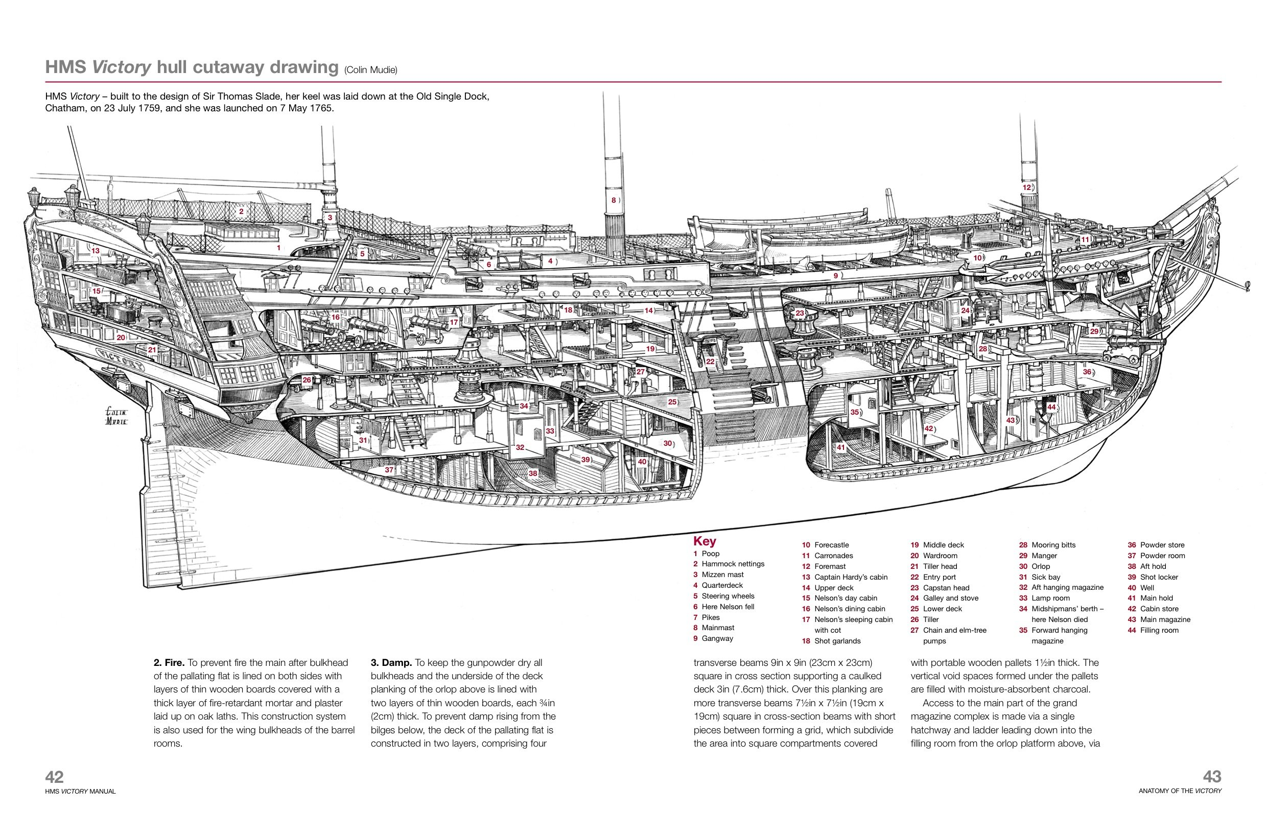uss constitution rigging diagram vl commodore wiring hms victory ship plans pictures to pin on pinterest