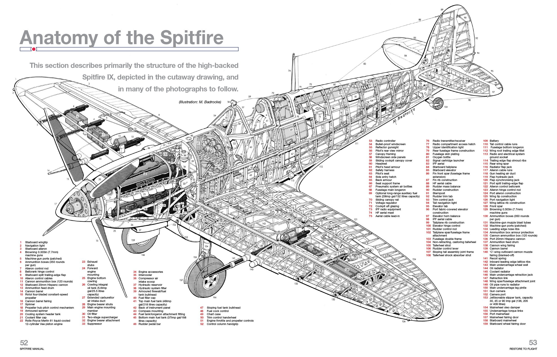 Chuck S Spitfire Lf Mk Ix Guide