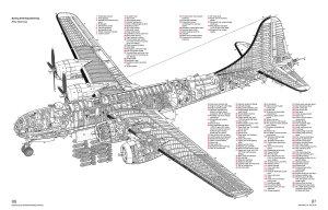 Boeing B29 Superfortress cutaway | Aerospace cutaways