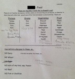 Eczema Food Allergy List